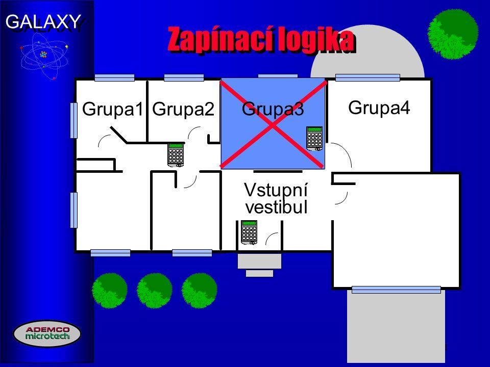 GALAXY 11 Zapínací logika Grupa1Grupa2Group3 Grupa4 Vstupní vestibul Group3 Grupa3