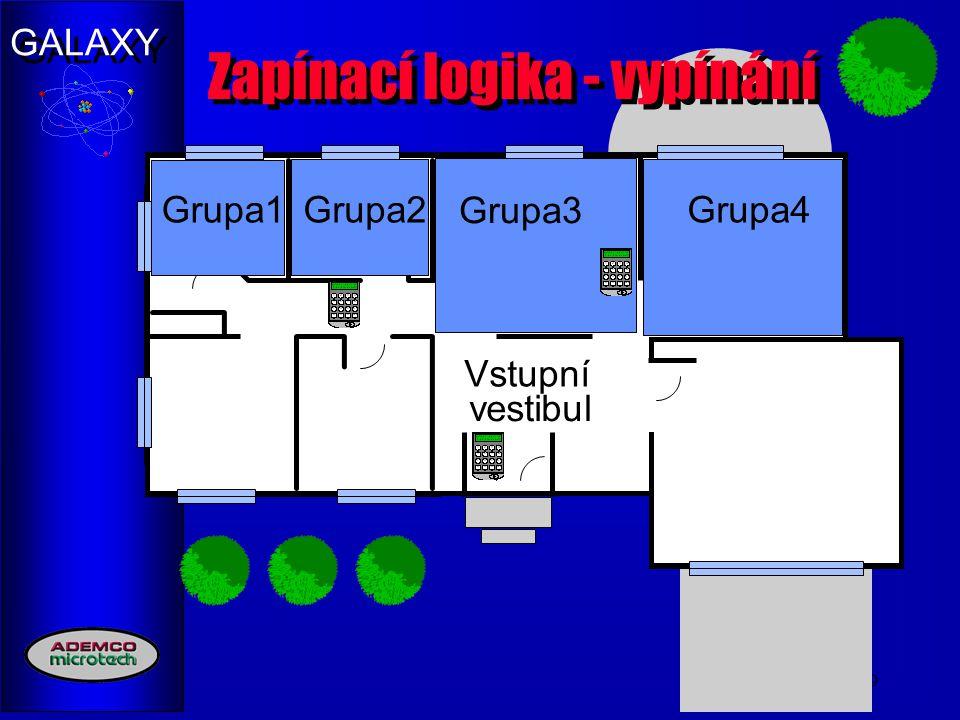 GALAXY 19 Zapínací logika - vypínání Group1Group2Group3Group4 Vstupní vestibul Grupa1Grupa2Grupa4 Grupa3
