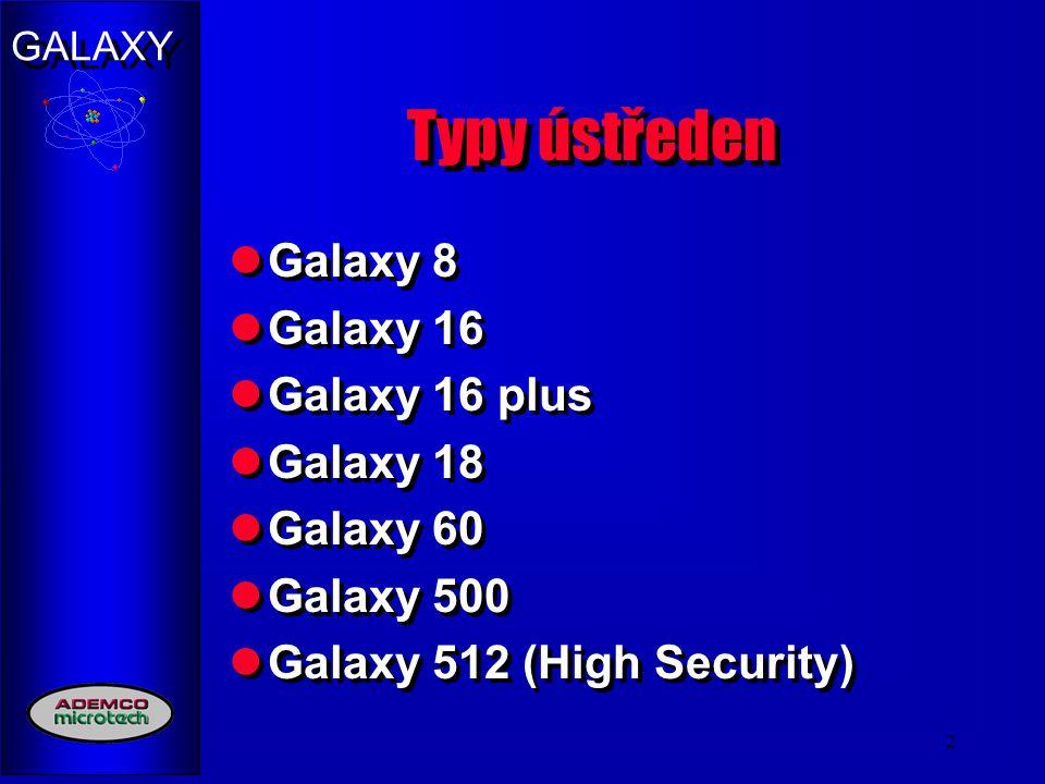 GALAXY 3 ARCHITEKTURA A/B klávesnice RIO komunikační moduly 680 Ohms Max