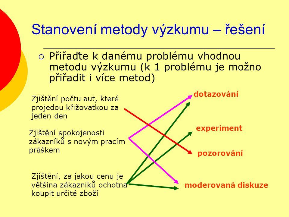 Stanovení metody výzkumu – řešení  Přiřaďte k danému problému vhodnou metodu výzkumu (k 1 problému je možno přiřadit i více metod) Zjištění počtu aut