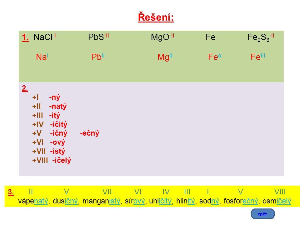 Řešení: 1. NaCl -I PbS -II MgO -II Fe Fe 2 S 3 -II Na I Pb II Mg II Fe o Fe III 2. +I -ný +II -natý +III -itý +IV -ičitý +V -ičný -ečný +VI -ový +VII