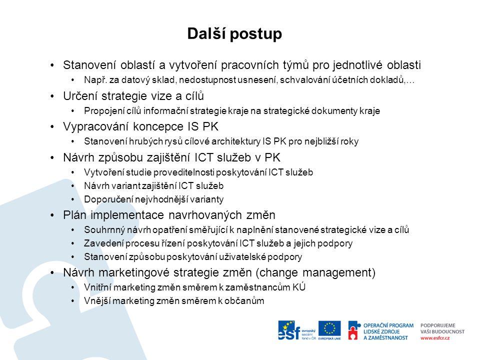 Další postup Stanovení oblastí a vytvoření pracovních týmů pro jednotlivé oblasti Např.