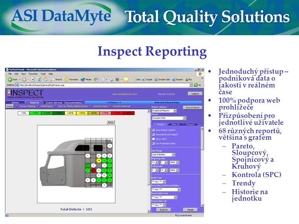 Inspect Sběr dat Vizuální kontrola v reálném čase Easy-to-use, just point & touch Sběr - vizuálních dat - funkčních dat Podpora - desktop PC - DataMyte 4000s
