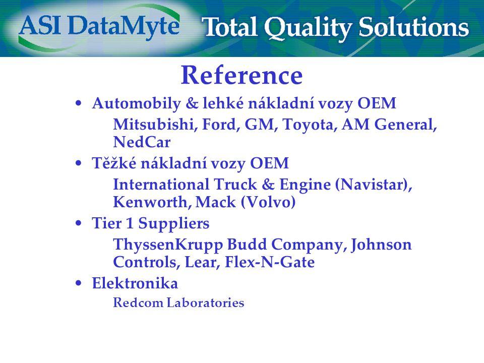 Reference Automobily & lehké nákladní vozy OEM Mitsubishi, Ford, GM, Toyota, AM General, NedCar Těžké nákladní vozy OEM International Truck & Engine (Navistar), Kenworth, Mack (Volvo) Tier 1 Suppliers ThyssenKrupp Budd Company, Johnson Controls, Lear, Flex-N-Gate Elektronika Redcom Laboratories