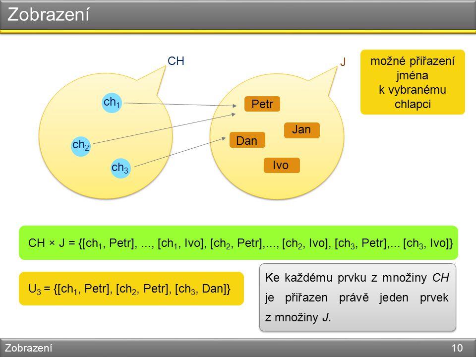 Zobrazení Zobrazení 10 CH ch 1 ch 2 ch 3 J Jan Petr Dan Ivo CH × J = {[ch 1, Petr],..., [ch 1, Ivo], [ch 2, Petr],..., [ch 2, Ivo], [ch 3, Petr],...