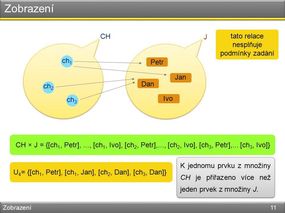 Zobrazení Zobrazení 11 CH ch 1 ch 2 ch 3 J Jan Petr Dan Ivo CH × J = {[ch 1, Petr],..., [ch 1, Ivo], [ch 2, Petr],..., [ch 2, Ivo], [ch 3, Petr],...