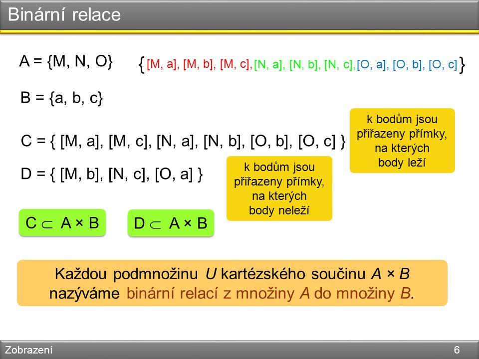 Binární relace Zobrazení 6 A = {M, N, O} B = {a, b, c} [M, a], [M, b], [M, c], [N, a], [N, b], [N, c],[O, a], [O, b], [O, c] { } C = { [M, a], [M, c], [N, a], [N, b], [O, b], [O, c] } D = { [M, b], [N, c], [O, a] } C  A × B D  A × B k bodům jsou přiřazeny přímky, na kterých body leží k bodům jsou přiřazeny přímky, na kterých body neleží Každou podmnožinu U kartézského součinu A × B nazýváme binární relací z množiny A do množiny B.