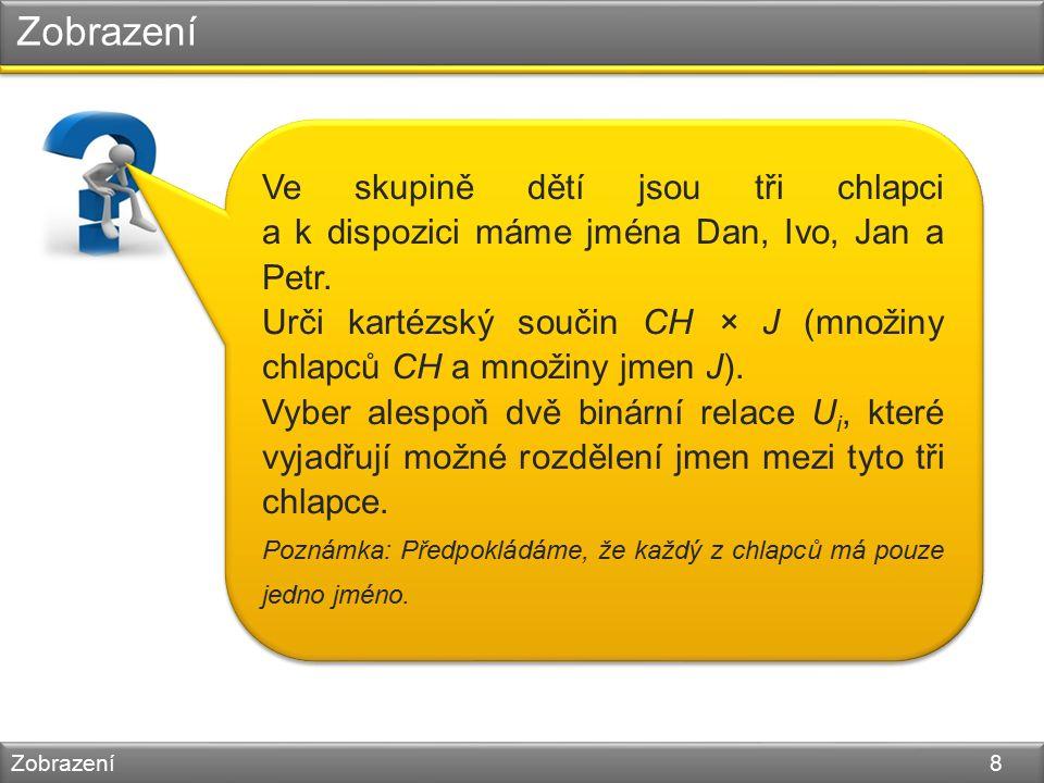 Zobrazení Zobrazení 8 Ve skupině dětí jsou tři chlapci a k dispozici máme jména Dan, Ivo, Jan a Petr.