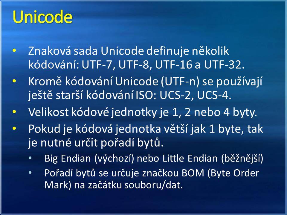 Unicode má nyní 113,021 znaků.Více jak 800000 dalších pozic je volných.