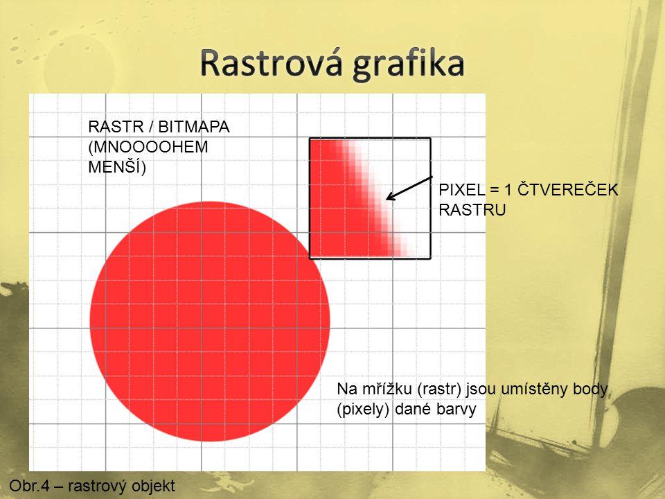 Obr.4 – rastrový objekt RASTR / BITMAPA (MNOOOOHEM MENŠÍ) PIXEL = 1 ČTVEREČEK RASTRU Na mřížku (rastr) jsou umístěny body (pixely) dané barvy