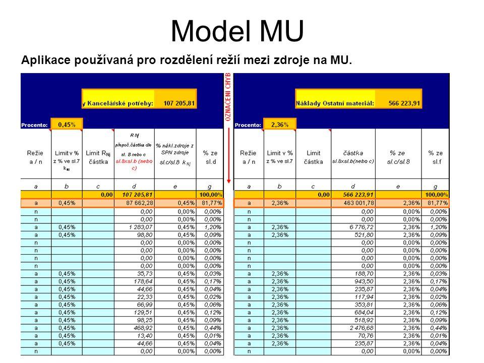Aplikace používaná pro rozdělení režií mezi zdroje na MU. Model MU
