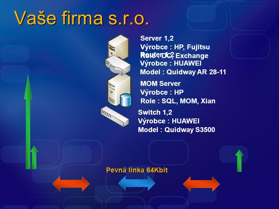 Active Directory & Exchange Cca 1000 uživatelů Infrastrukturní služby Windows Server 2003 SP1 AD, DHCP, DNS, MBSA Poštovní služby Exchange 2003 SP1 BE IMF, OWA