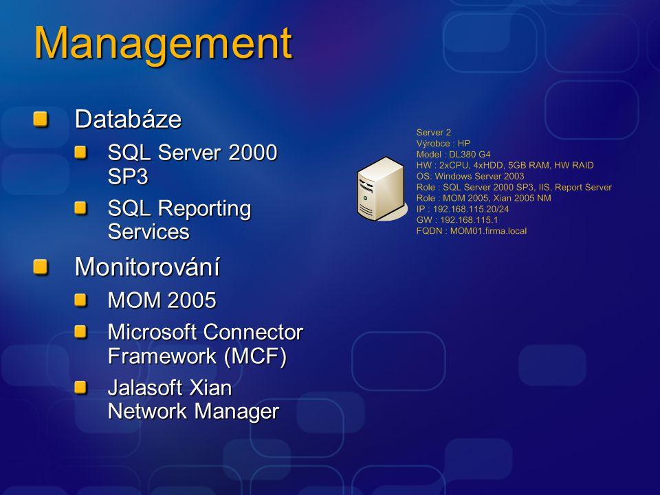 MOM 2005 v kostce Uživatelská rozhraní Reportování DB MOM Server Agenti Oper.
