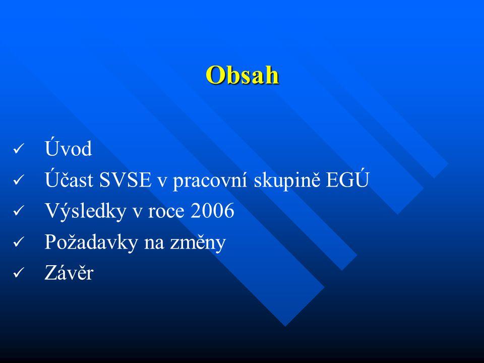 Obsah Úvod Účast SVSE v pracovní skupině EGÚ Výsledky v roce 2006 Požadavky na změny Závěr