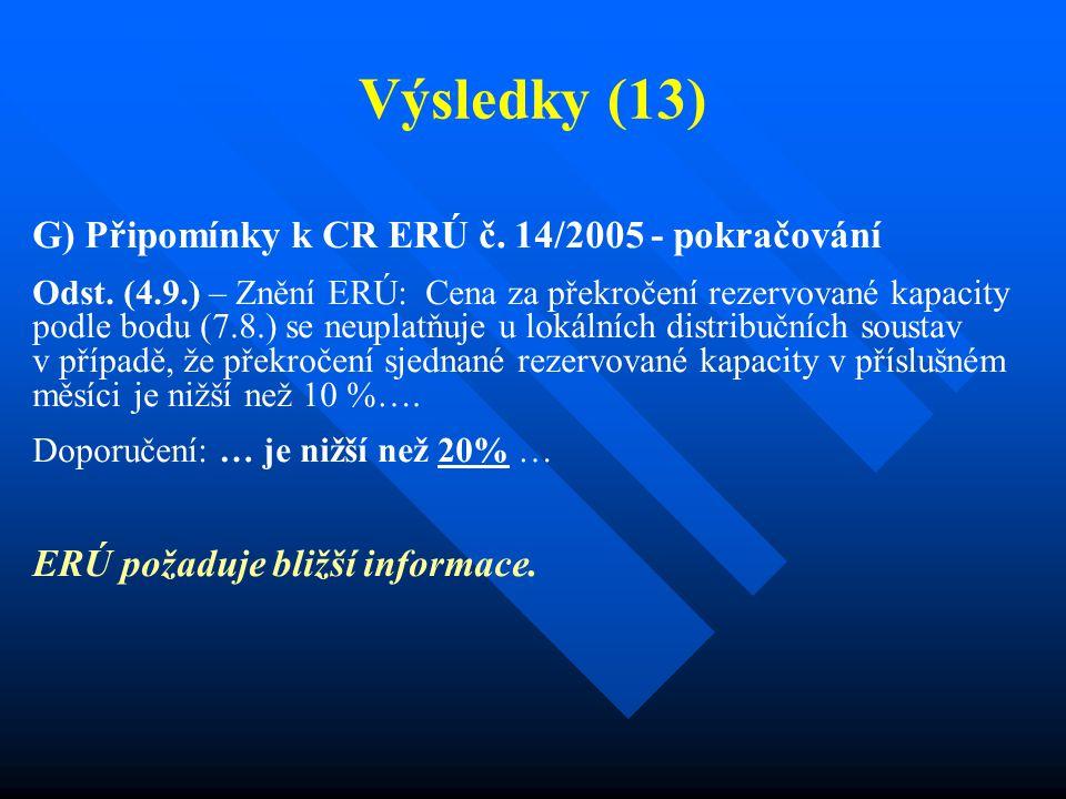 Výsledky (13) G) Připomínky k CR ERÚ č. 14/2005 - pokračování Odst. (4.9.) – Znění ERÚ: Cena za překročení rezervované kapacity podle bodu (7.8.) se n