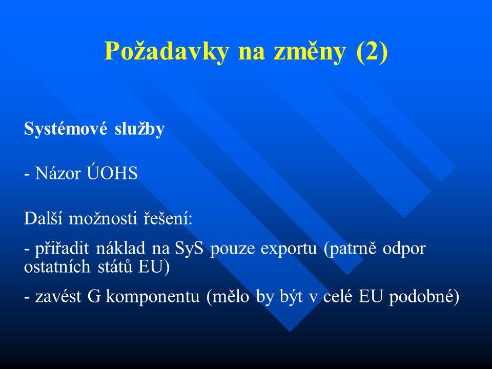 Požadavky na změny (2) Systémové služby - Názor ÚOHS Další možnosti řešení: - přiřadit náklad na SyS pouze exportu (patrně odpor ostatních států EU) -