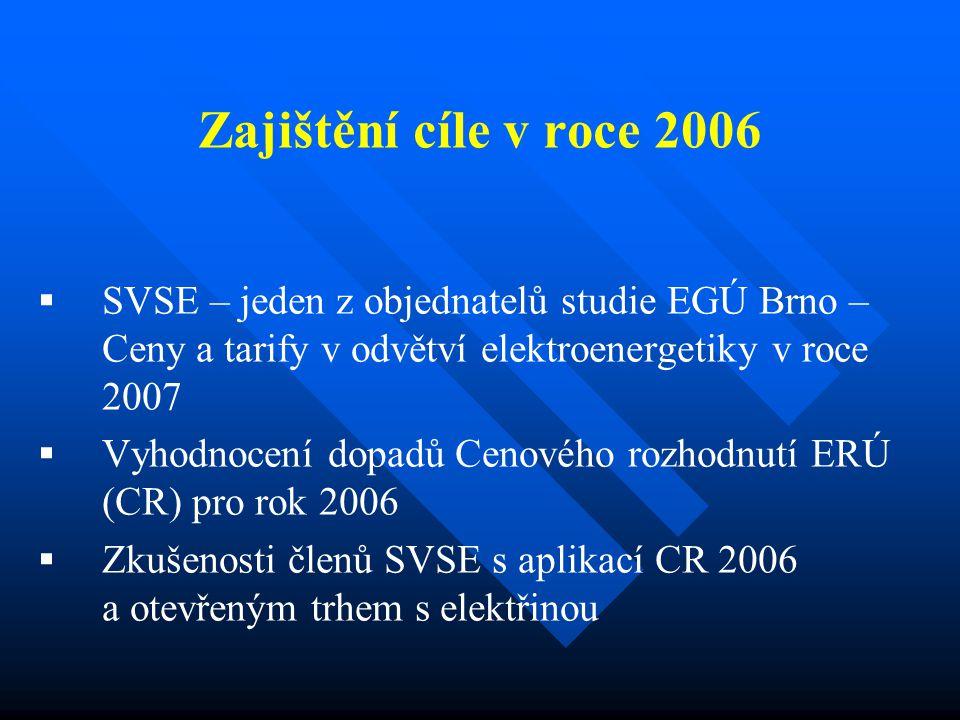 Zajištění cíle v roce 2006   SVSE – jeden z objednatelů studie EGÚ Brno – Ceny a tarify v odvětví elektroenergetiky v roce 2007   Vyhodnocení dopadů Cenového rozhodnutí ERÚ (CR) pro rok 2006   Zkušenosti členů SVSE s aplikací CR 2006 a otevřeným trhem s elektřinou