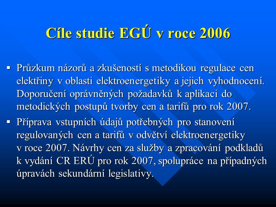 Cíle studie EGÚ v roce 2006  Průzkum názorů a zkušeností s metodikou regulace cen elektřiny v oblasti elektroenergetiky a jejich vyhodnocení. Doporuč