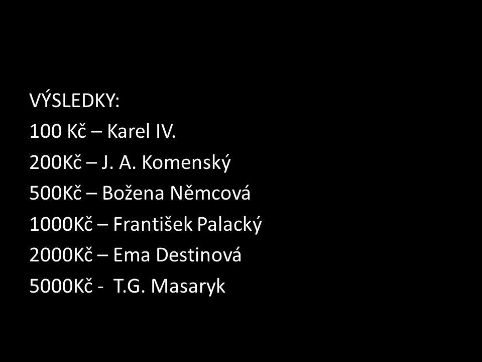 VÝSLEDKY: 100 Kč – Karel IV. 200Kč – J. A. Komenský 500Kč – Božena Němcová 1000Kč – František Palacký 2000Kč – Ema Destinová 5000Kč - T.G. Masaryk