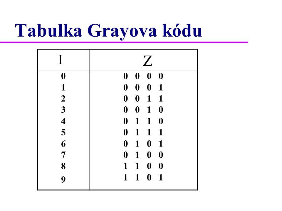 Tabulka Grayova kódu I Z 01234567890123456789 0 0 0 0 0 1 0 0 1 1 0 0 1 0 0 1 1 0 0 1 1 1 0 1 0 1 0 0 1 1 0 0 1 1 0 1