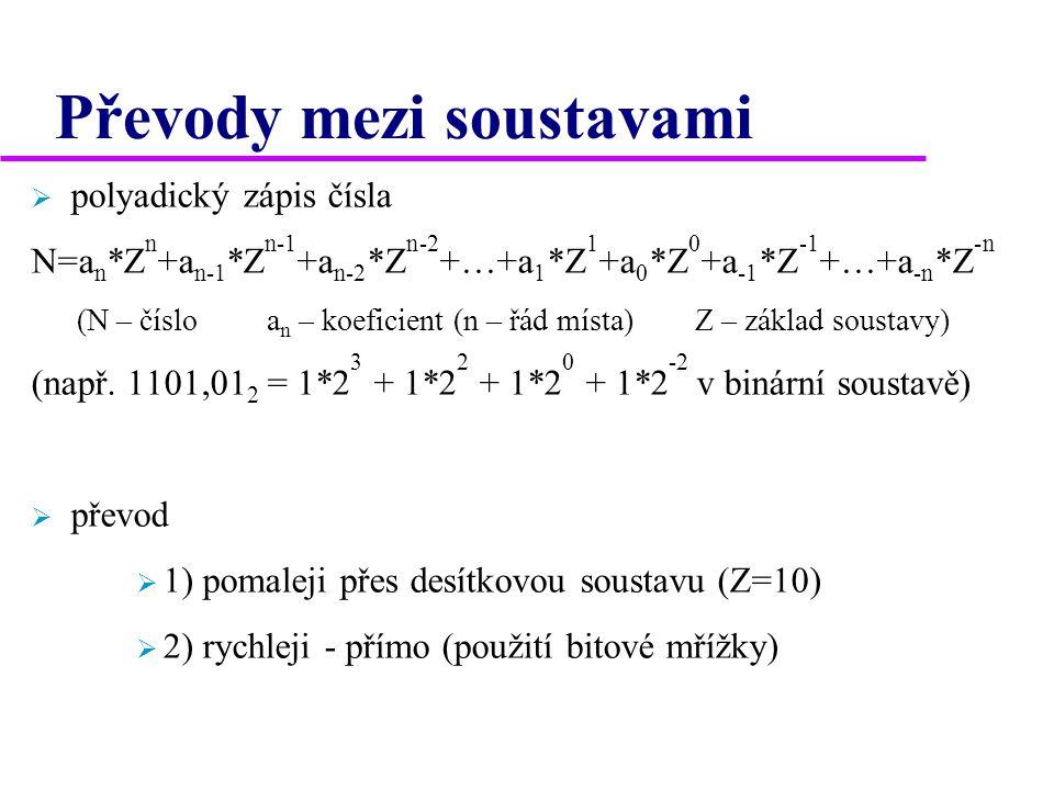 Převody mezi soustavami  polyadický zápis čísla N=a n *Z n +a n-1 *Z n-1 +a n-2 *Z n-2 +…+a 1 *Z 1 +a 0 *Z 0 +a -1 *Z -1 +…+a -n *Z -n (N – číslo a n – koeficient (n – řád místa) Z – základ soustavy) (např.