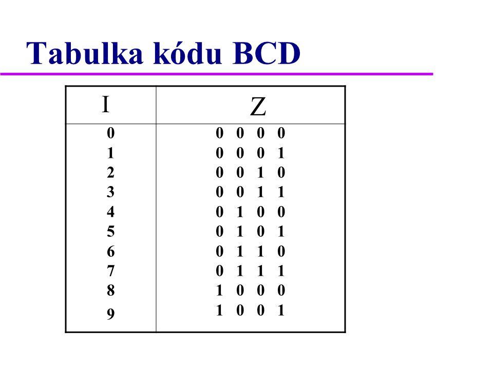Tabulka kódu BCD I Z 01234567890123456789 0 0 0 0 0 1 0 0 1 0 0 0 1 1 0 1 0 0 0 1 0 1 1 0 0 1 1 1 1 0 0 0 1 0 0 1