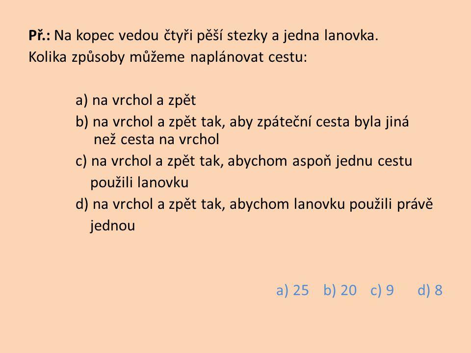 Použité zdroje: CALDA, Emil a DUPAČ, Václav.