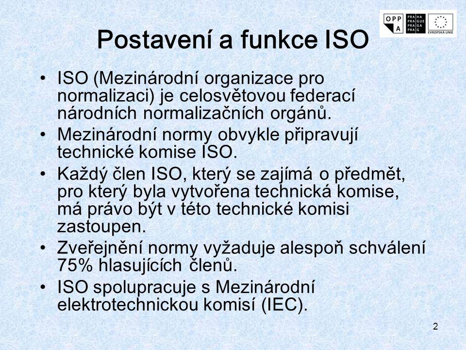 2 Postavení a funkce ISO ISO (Mezinárodní organizace pro normalizaci) je celosvětovou federací národních normalizačních orgánů. Mezinárodní normy obvy