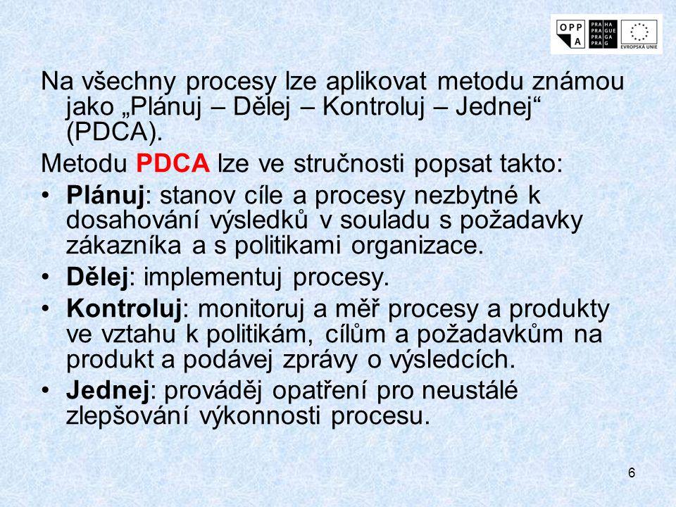 """6 Na všechny procesy lze aplikovat metodu známou jako """"Plánuj – Dělej – Kontroluj – Jednej"""" (PDCA). Metodu PDCA lze ve stručnosti popsat takto: Plánuj"""