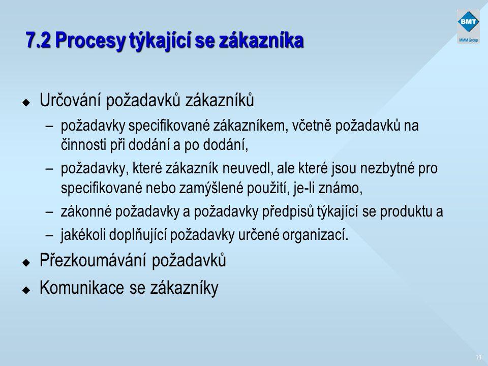 7.2 Procesy týkající se zákazníka u Určování požadavků zákazníků –požadavky specifikované zákazníkem, včetně požadavků na činnosti při dodání a po dod