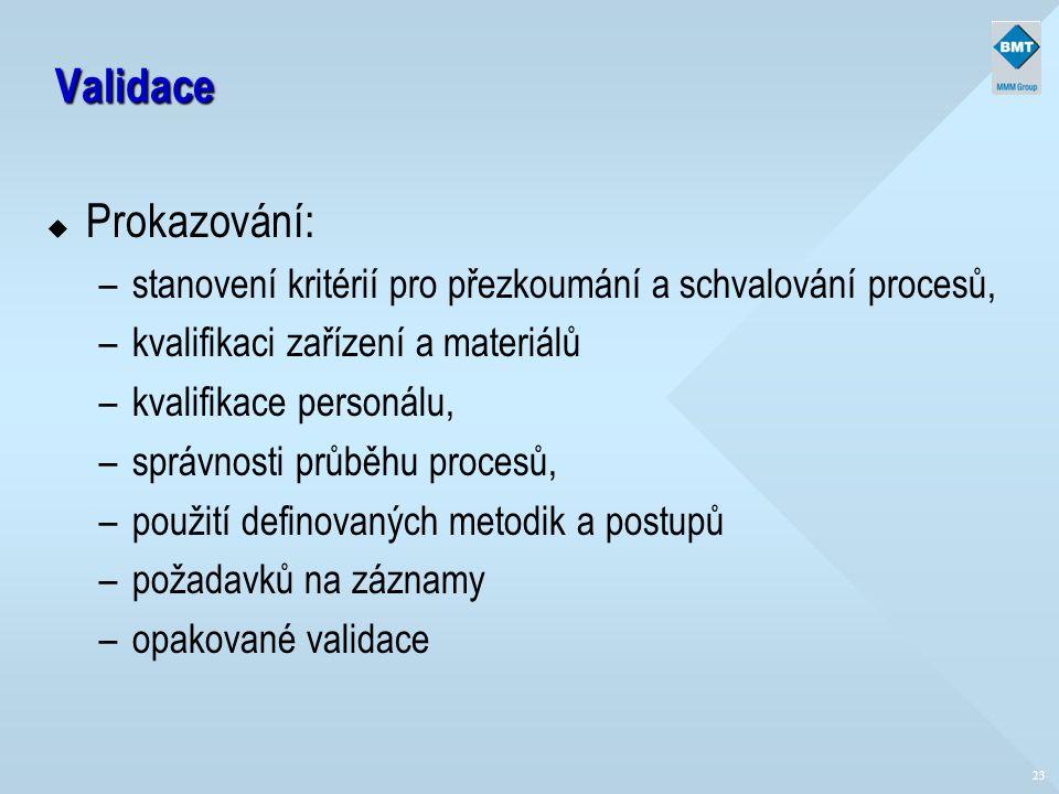 Validace u Prokazování: –stanovení kritérií pro přezkoumání a schvalování procesů, –kvalifikaci zařízení a materiálů –kvalifikace personálu, –správnos