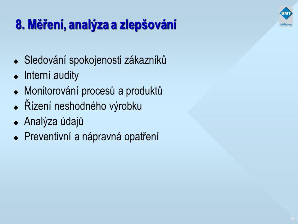29 8. Měření, analýza a zlepšování u Sledování spokojenosti zákazníků u Interní audity u Monitorování procesů a produktů u Řízení neshodného výrobku u