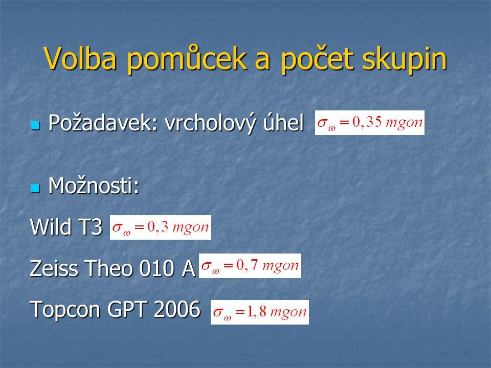 Volba pomůcek a počet skupin Požadavek: vrcholový úhel Požadavek: vrcholový úhel Možnosti: Možnosti: Wild T3 Zeiss Theo 010 A Topcon GPT 2006