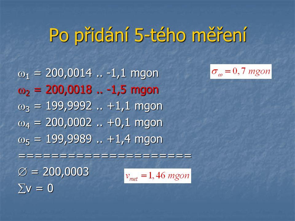 Po přidání 5-tého měření  1 = 200,0014.. -1,1 mgon  2 = 200,0018.. -1,5 mgon  3 = 199,9992.. +1,1 mgon  4 = 200,0002.. +0,1 mgon  5 = 199,9989..