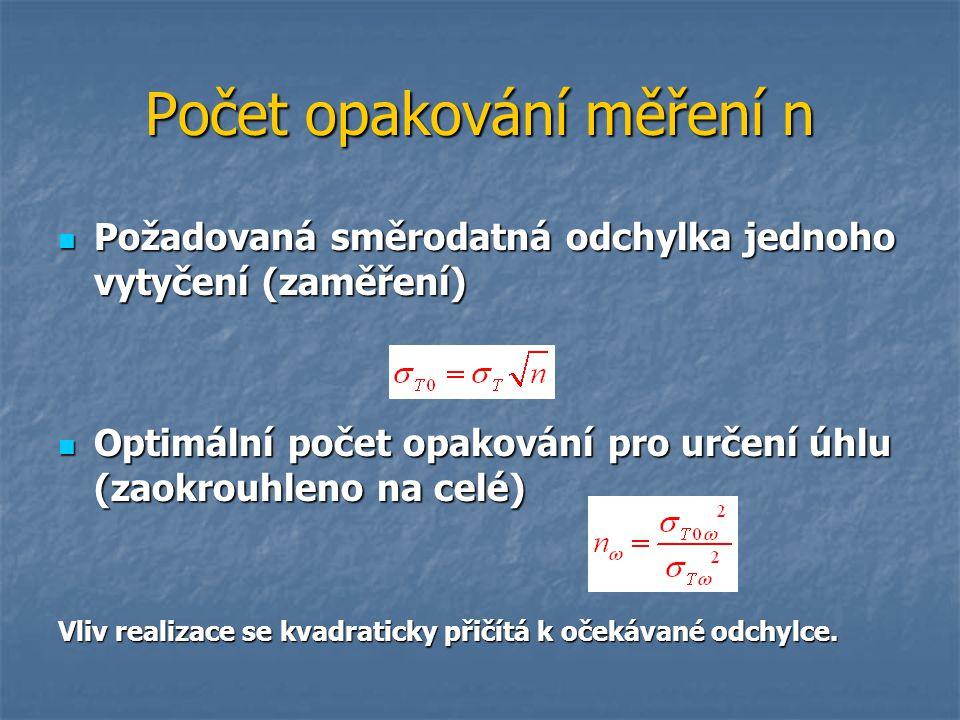 Počet opakování měření n Požadovaná směrodatná odchylka jednoho vytyčení (zaměření) Požadovaná směrodatná odchylka jednoho vytyčení (zaměření) Optimál