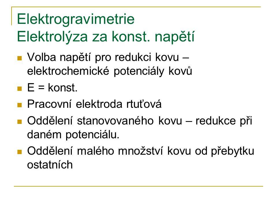 Elektrogravimetrie Elektrolýza za konst.