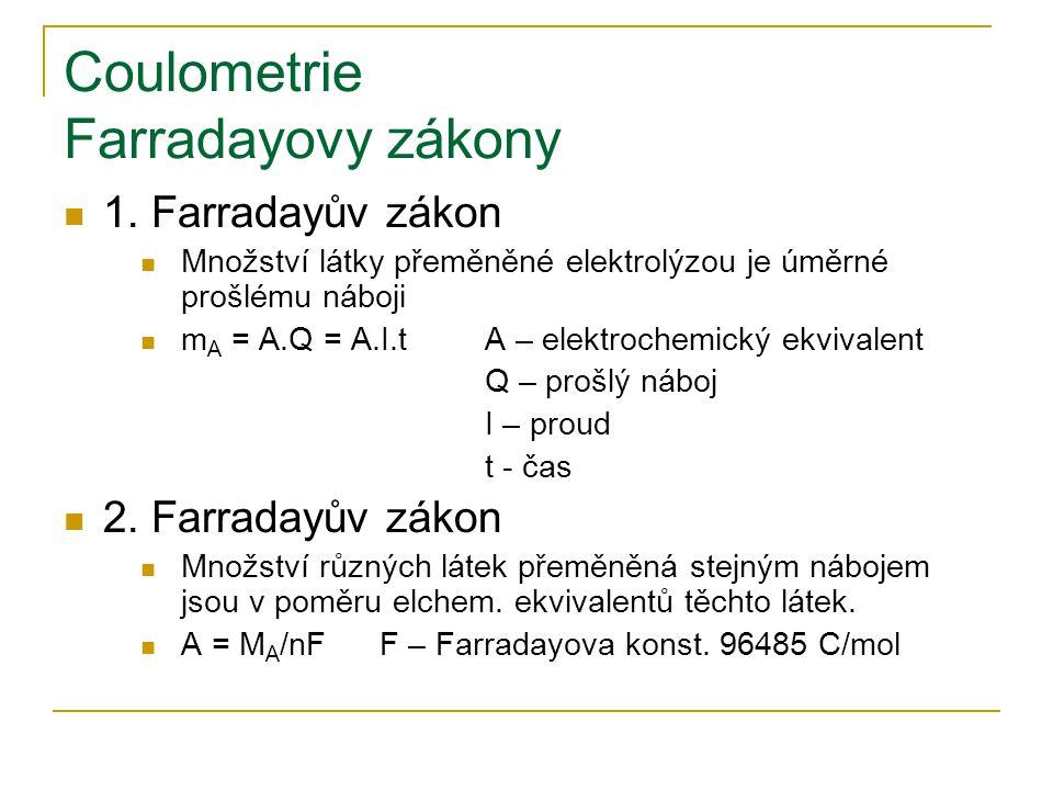 Coulometrie Farradayovy zákony 1.