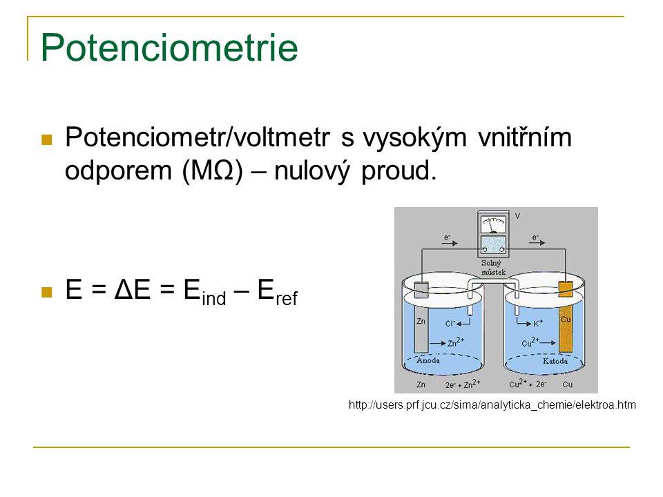Potenciometrie Potenciometr/voltmetr s vysokým vnitřním odporem (MΩ) – nulový proud.