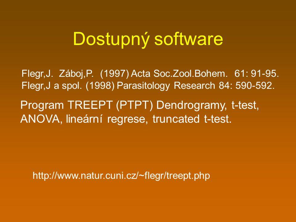 Dostupný software Flegr,J. Záboj,P. (1997) Acta Soc.Zool.Bohem.