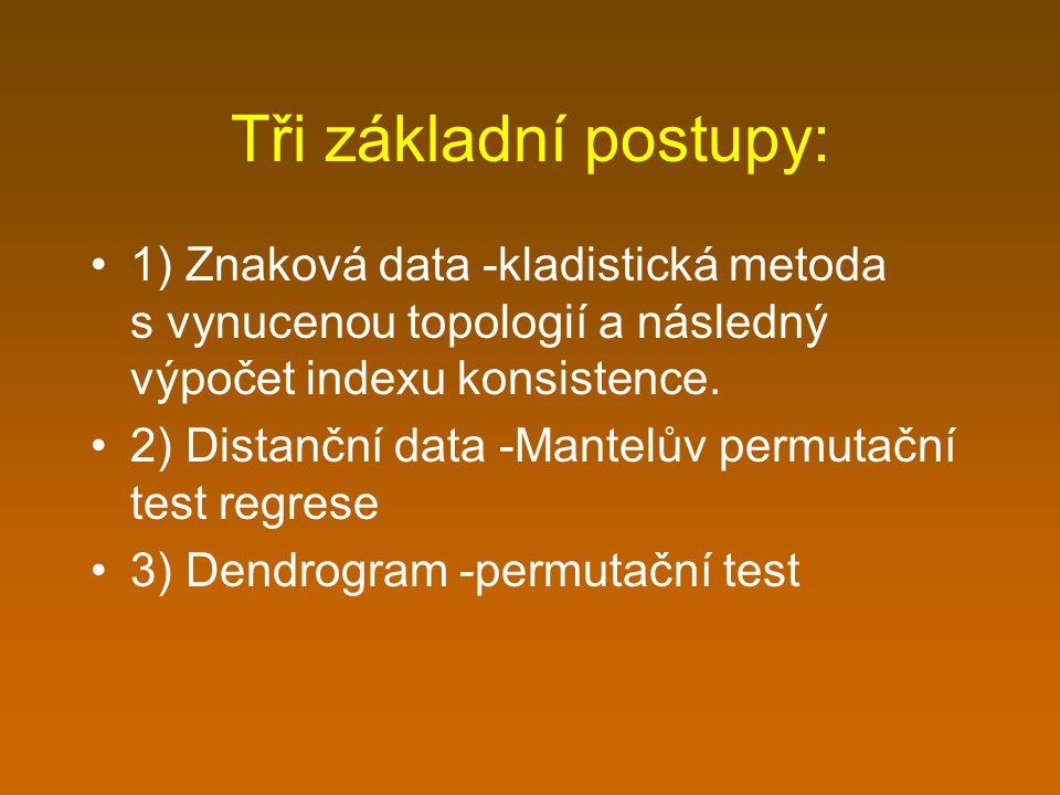 Tři základní postupy: 1) Znaková data -kladistická metoda s vynucenou topologií a následný výpočet indexu konsistence.