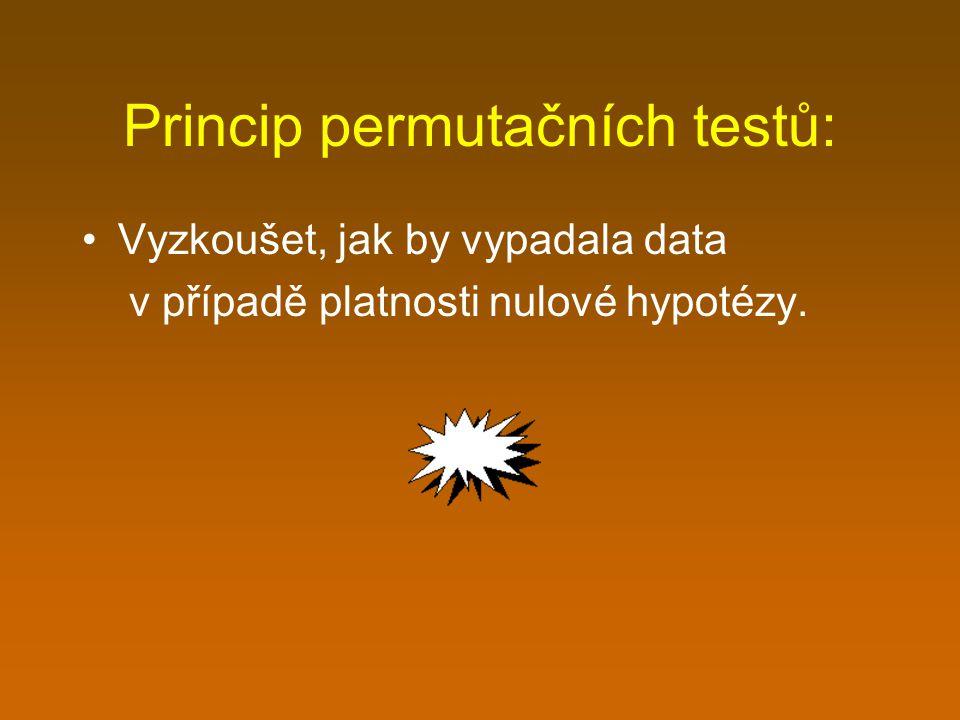 Princip permutačních testů: Vyzkoušet, jak by vypadala data v případě platnosti nulové hypotézy.