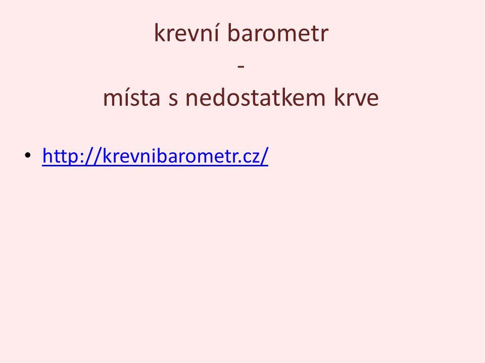 krevní barometr - místa s nedostatkem krve http://krevnibarometr.cz/