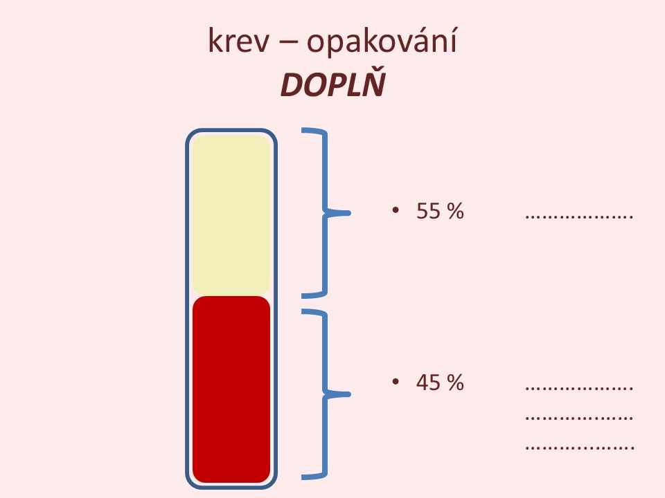 krev – opakování DOPLŇ 55 %………………. 45 %………………. ………….…… ………...…….