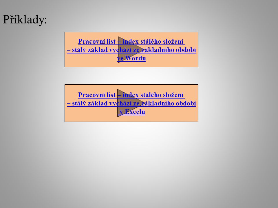 Příklady: Pracovní list – index stálého složení – stálý základ vychází ze základního období ve Wordu Pracovní list – index stálého složení – stálý základ vychází ze základního období v Excelu