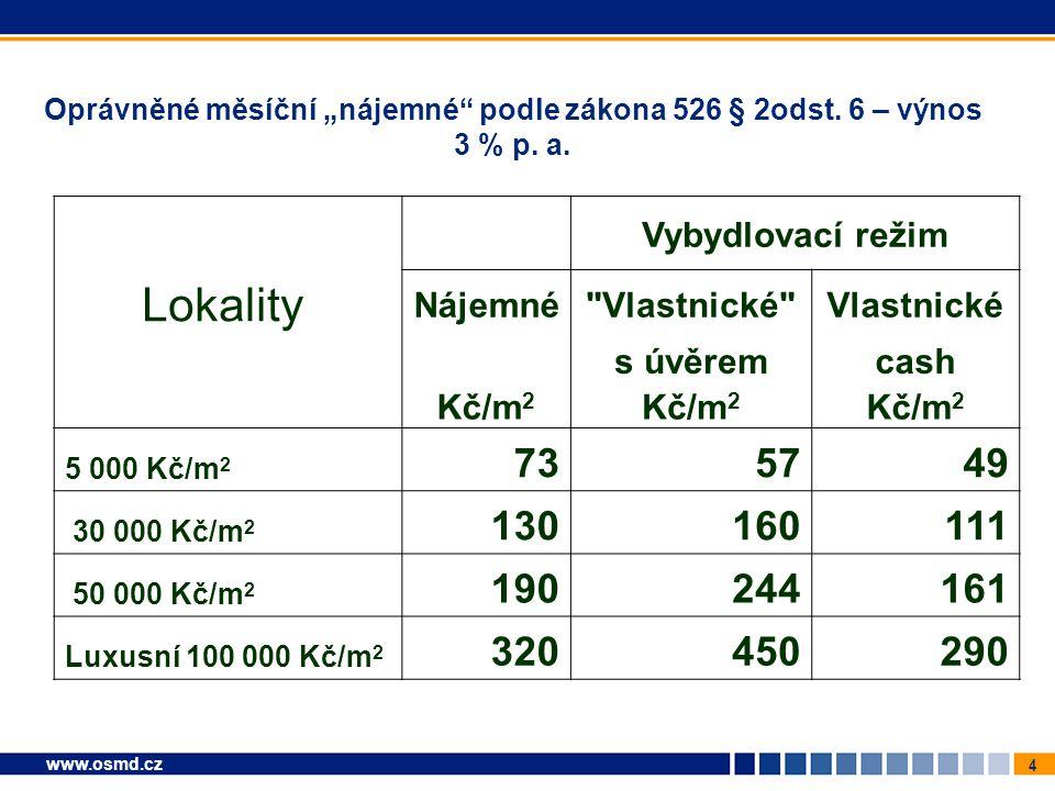 """4 www.osmd.cz Oprávněné měsíční """"nájemné podle zákona 526 § 2odst."""
