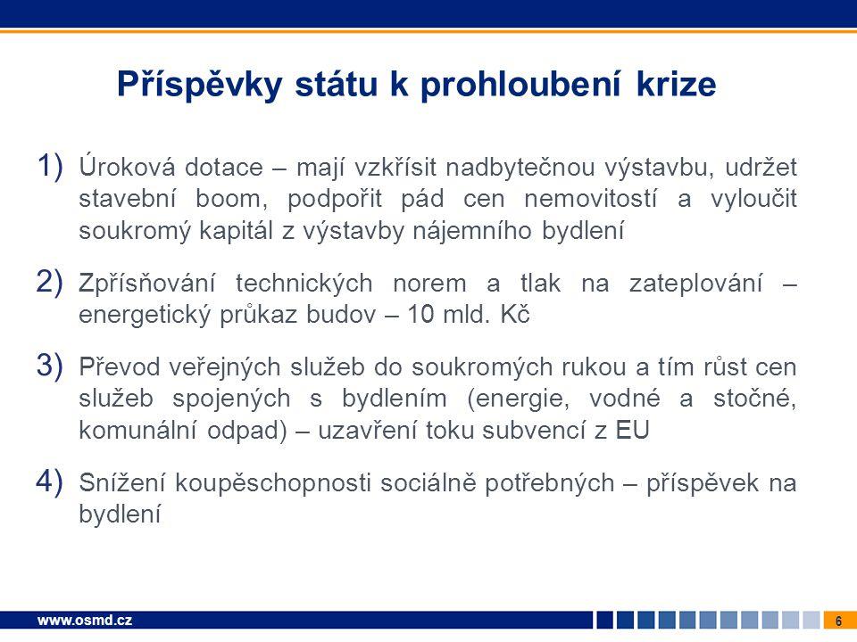 6 www.osmd.cz Příspěvky státu k prohloubení krize 1) Úroková dotace – mají vzkřísit nadbytečnou výstavbu, udržet stavební boom, podpořit pád cen nemovitostí a vyloučit soukromý kapitál z výstavby nájemního bydlení 2) Zpřísňování technických norem a tlak na zateplování – energetický průkaz budov – 10 mld.