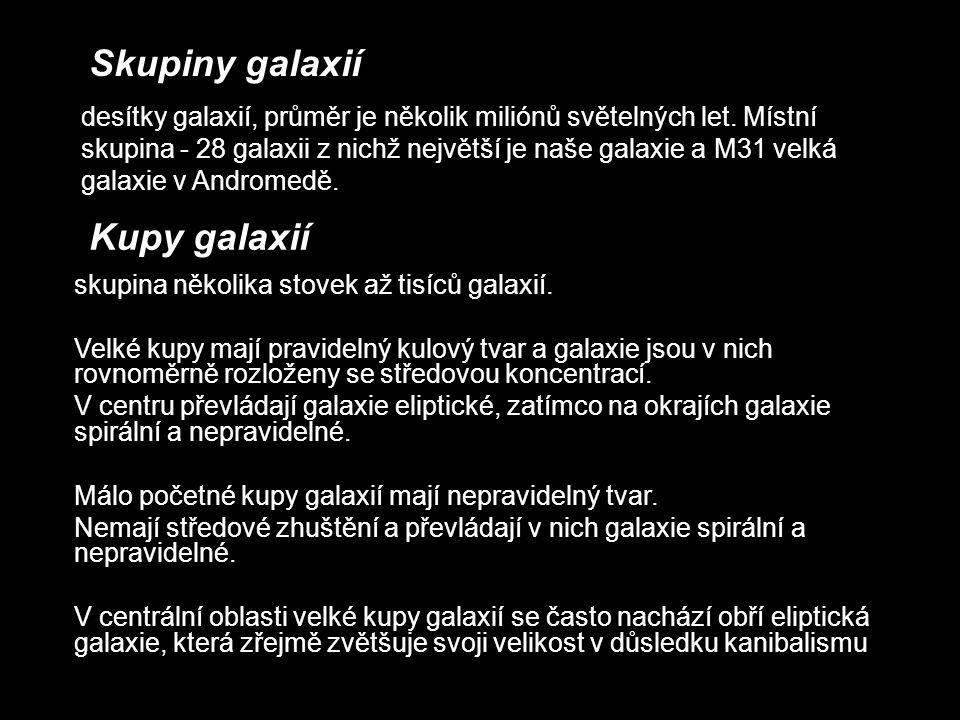 Skupiny galaxií desítky galaxií, průměr je několik miliónů světelných let. Místní skupina - 28 galaxii z nichž největší je naše galaxie a M31 velká ga
