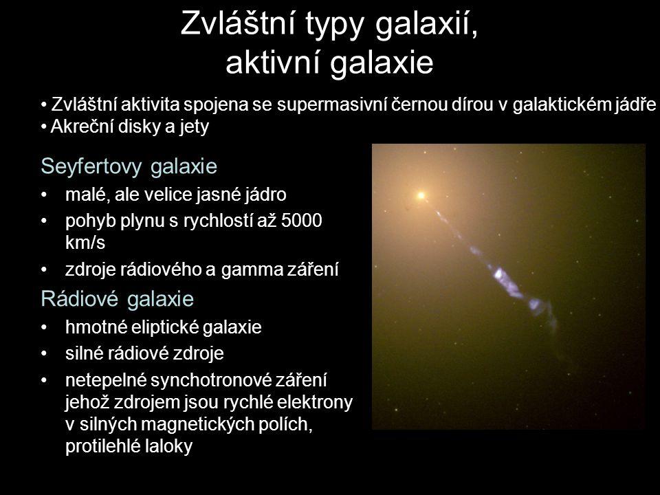 Zvláštní typy galaxií, aktivní galaxie Seyfertovy galaxie malé, ale velice jasné jádro pohyb plynu s rychlostí až 5000 km/s zdroje rádiového a gamma z