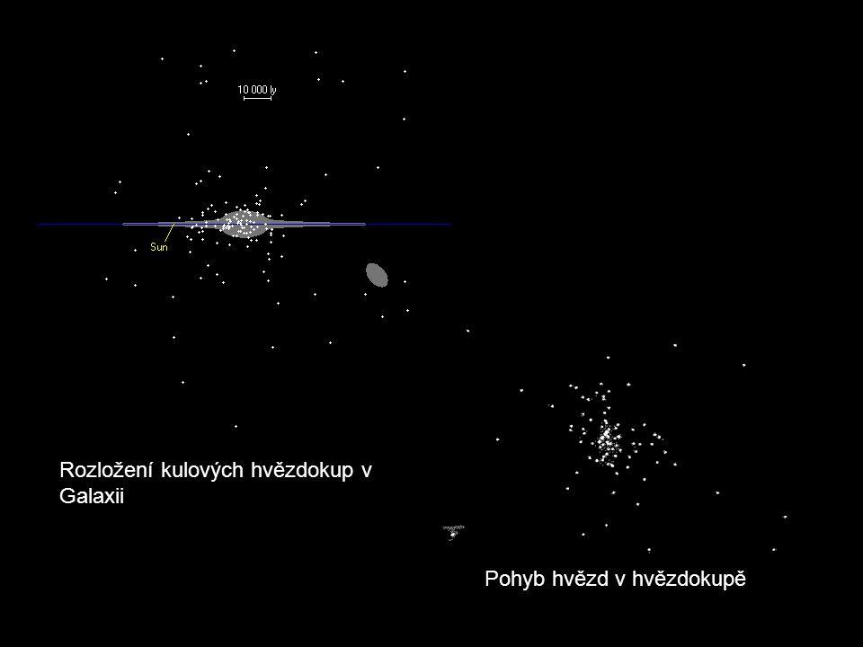 Rozložení kulových hvězdokup v Galaxii Pohyb hvězd v hvězdokupě