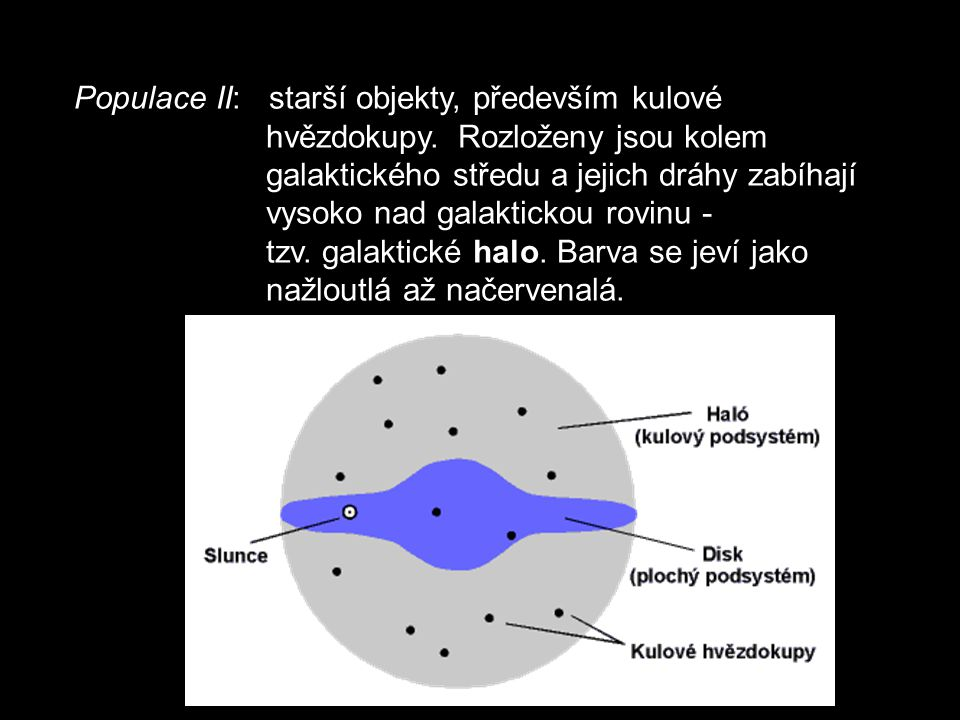 Populace II: starší objekty, především kulové hvězdokupy. Rozloženy jsou kolem galaktického středu a jejich dráhy zabíhají vysoko nad galaktickou rovi